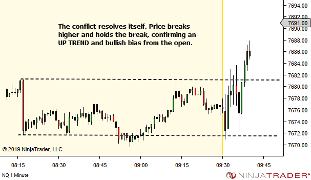 <image: Sideways Trend into the Open>
