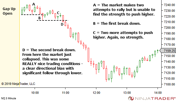 <image: Trading with a Guard Rail>