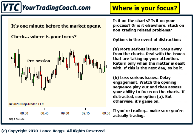 <image: One Minute to Market Open>