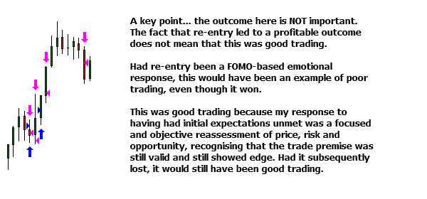 <image: A Sign of Good Trading>