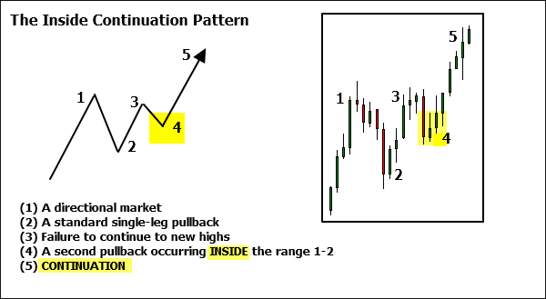 <image: Inside Continuation Entry>