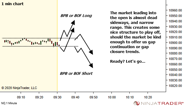 <image: Late entry into the opening momentum drive>