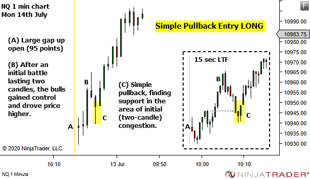 <image: Simple Pullback Entry LONG>
