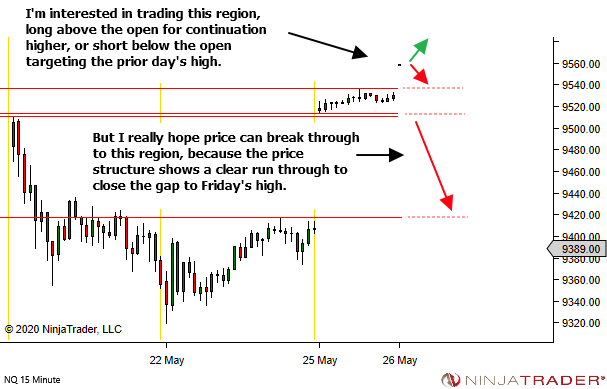 <image: The Trading Plan>
