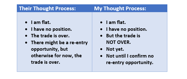 <image: The Mindset Required For Re-Entry>