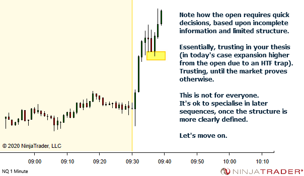 <image: Trading after Structure has Formed>