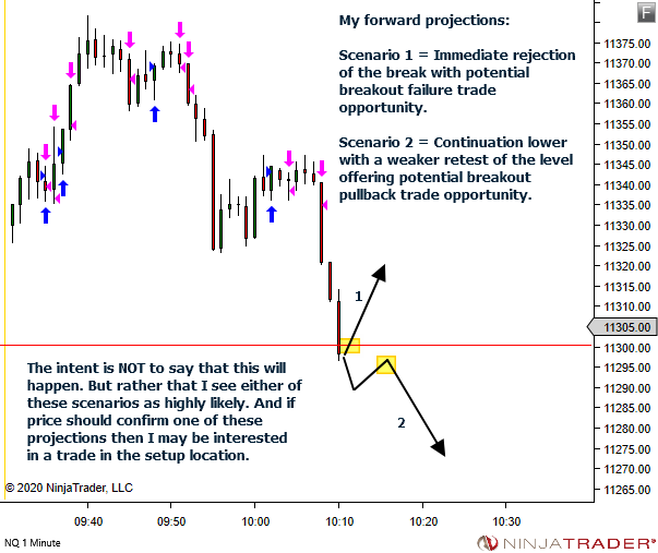 <image: Trading with Multiple Forward Projections>