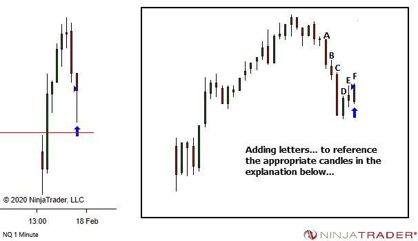 <image: When the Pullback moves too deep too fast...>