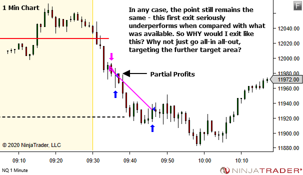 <image: Why Did I Take Partial Profits So Early?>