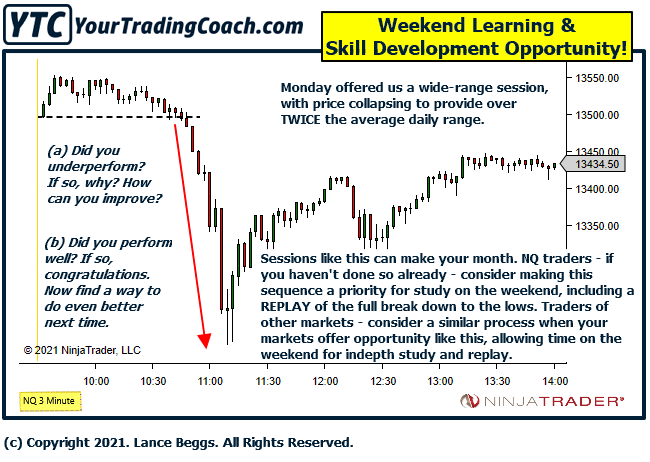 <image: Weekend Market Structure & Price Action Study>
