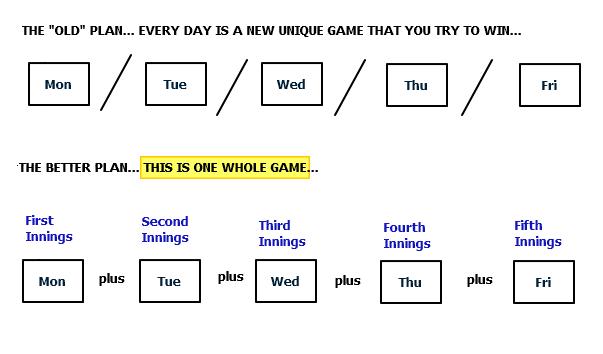 <image: One Week - Five Innings - Part 2>