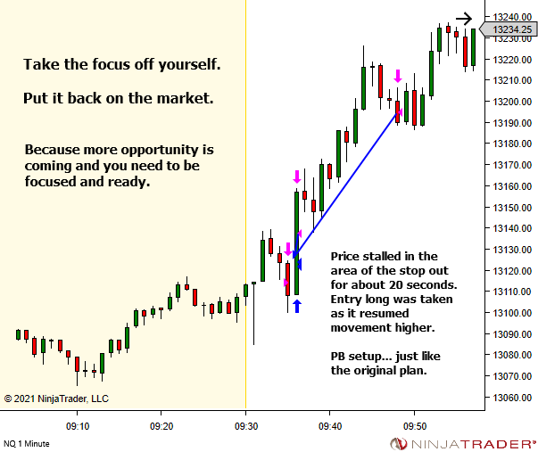 <image: Take the focus off yourself. Put it back on the market.>