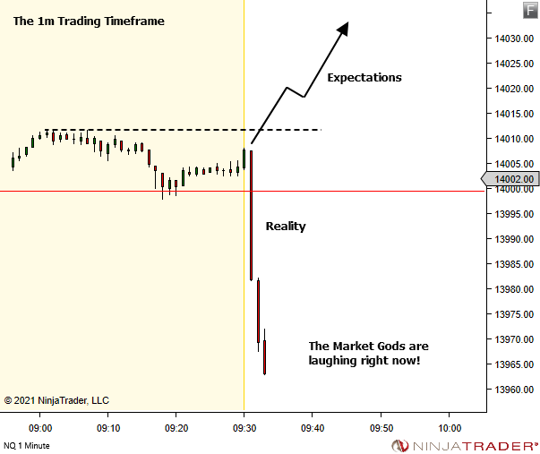 <image: The Market Rhymes>
