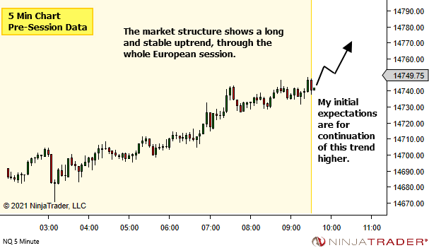 <image: Volatility Contraction within a Sideways Range>