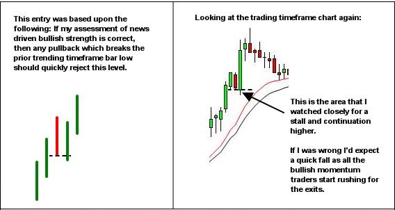 simple pullback entry methods
